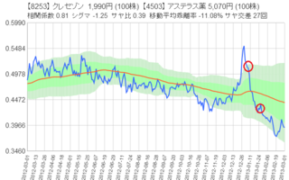 big_trade(8253-4503).png